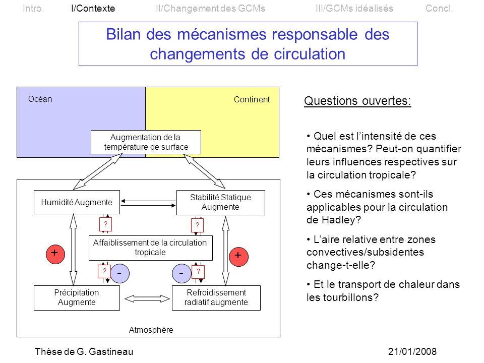 Bilan des mécanismes responsable des changements de circulation
