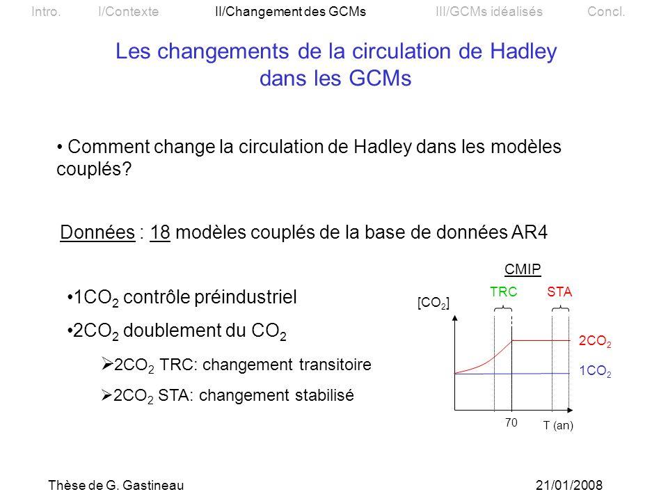 Les changements de la circulation de Hadley dans les GCMs