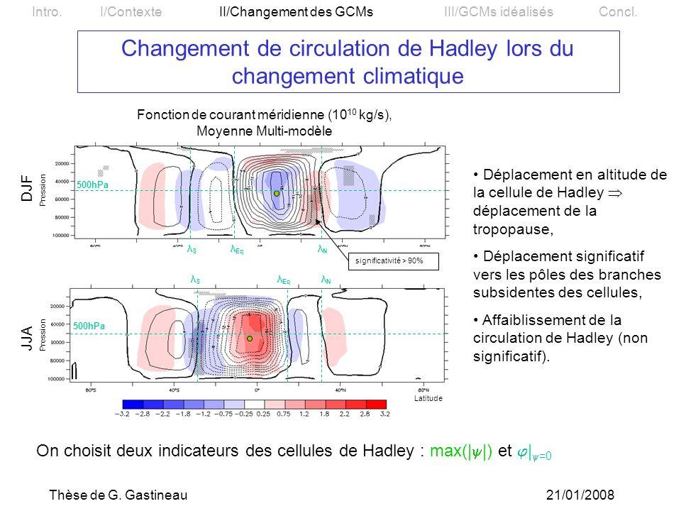 Changement de circulation de Hadley lors du changement climatique