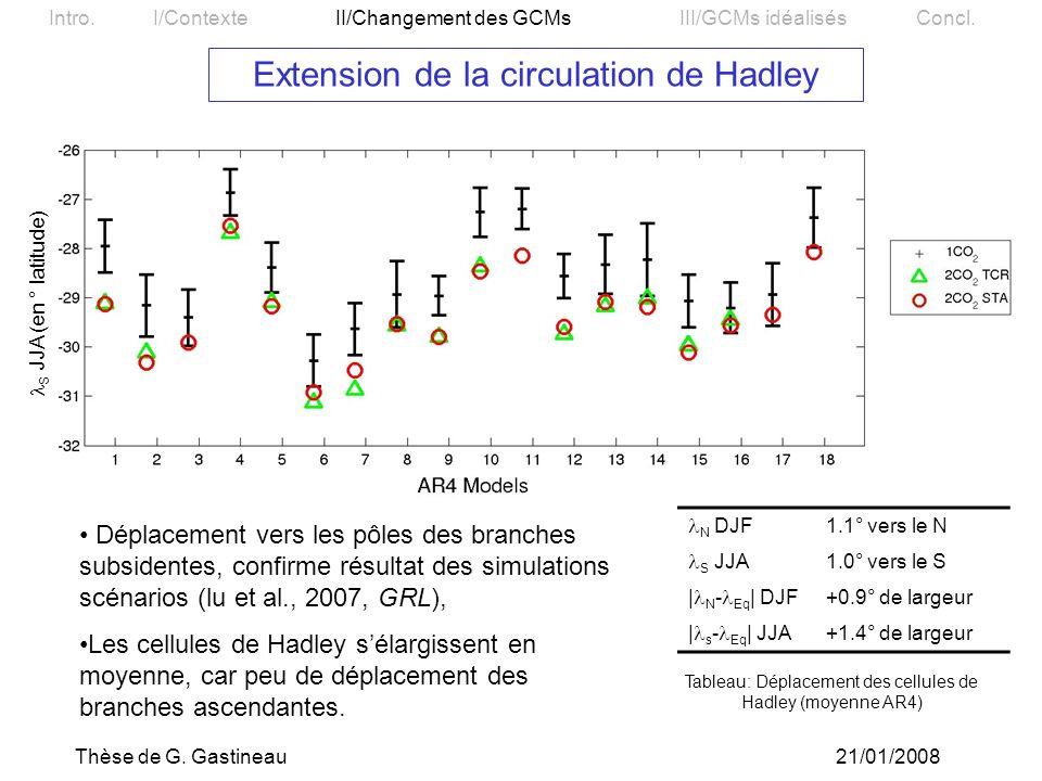 Extension de la circulation de Hadley