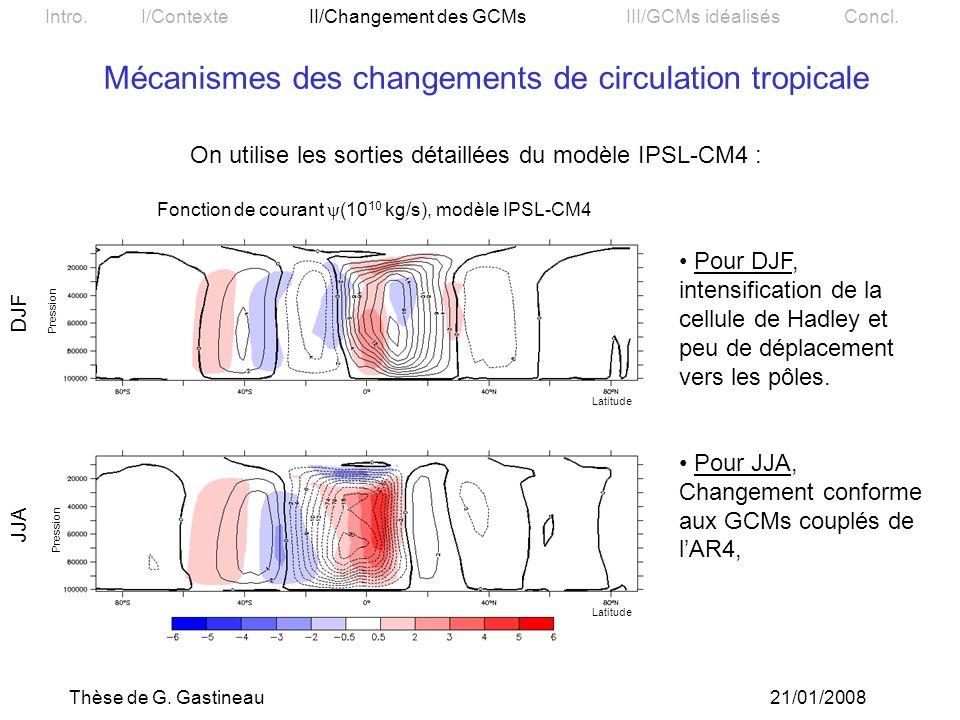 Mécanismes des changements de circulation tropicale