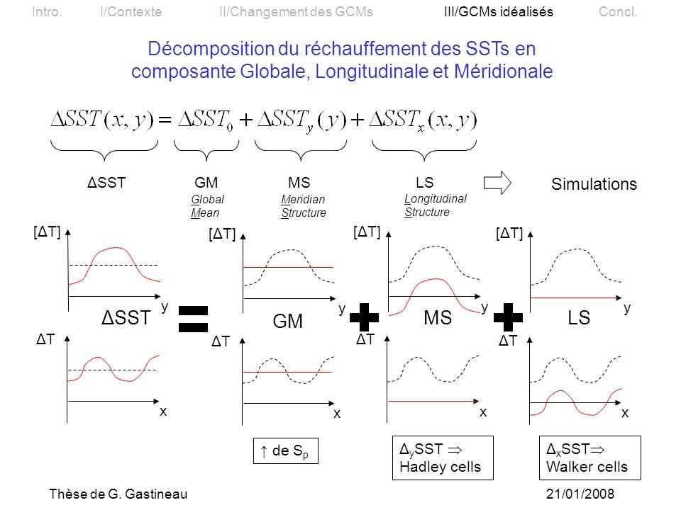 Décomposition du réchauffement des SSTs en composante Globale, Longitudinale et Méridionale