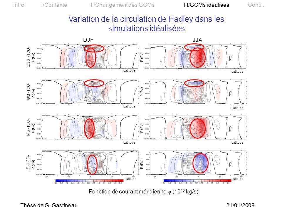 Variation de la circulation de Hadley dans les simulations idéalisées