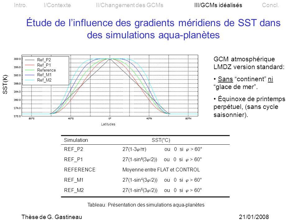 Étude de l'influence des gradients méridiens de SST dans des simulations aqua-planètes