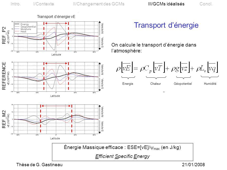 Transport d'énergie vE