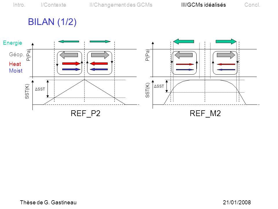 BILAN (1/2) REF_P2 REF_M2 Energie Géop. Heat Moist P(Pa) P(Pa) SST(K)