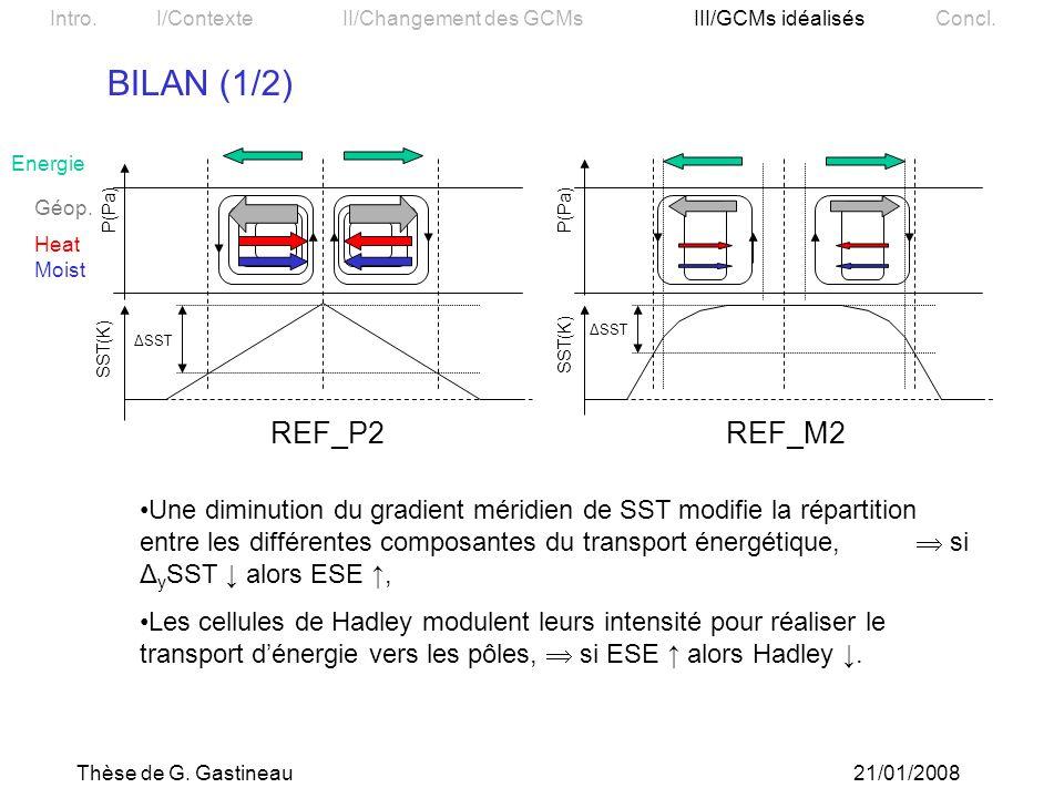BILAN (1/2) Energie. Géop. P(Pa) P(Pa) Heat. Moist. ΔSST. ΔSST. SST(K) SST(K) REF_P2. REF_M2.