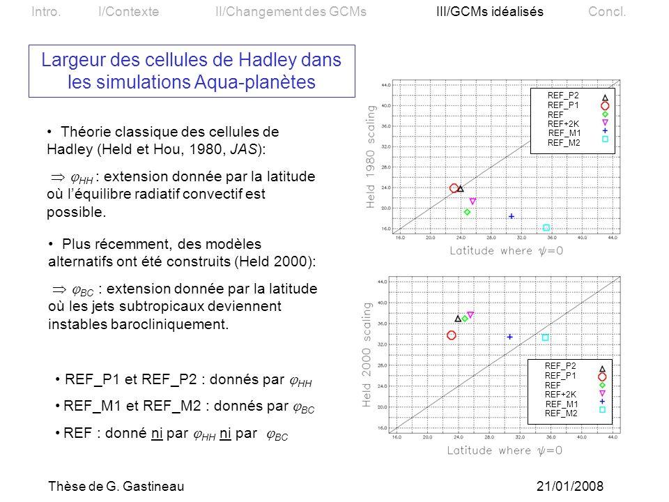 Largeur des cellules de Hadley dans les simulations Aqua-planètes