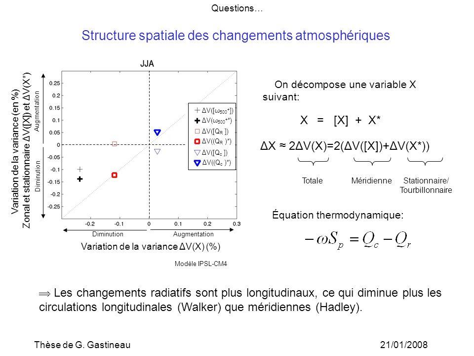 Structure spatiale des changements atmosphériques