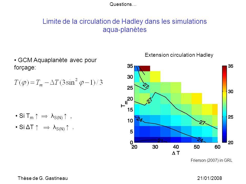 Limite de la circulation de Hadley dans les simulations aqua-planètes