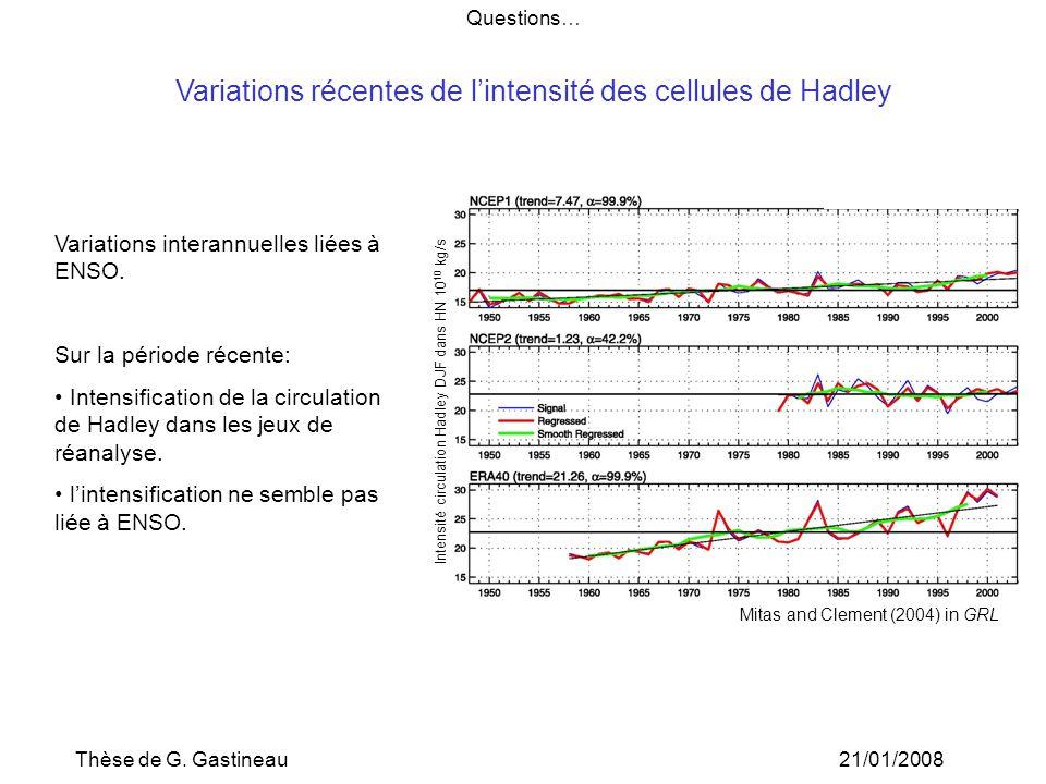Variations récentes de l'intensité des cellules de Hadley