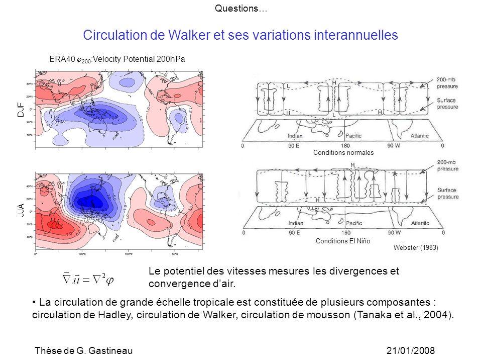 Circulation de Walker et ses variations interannuelles