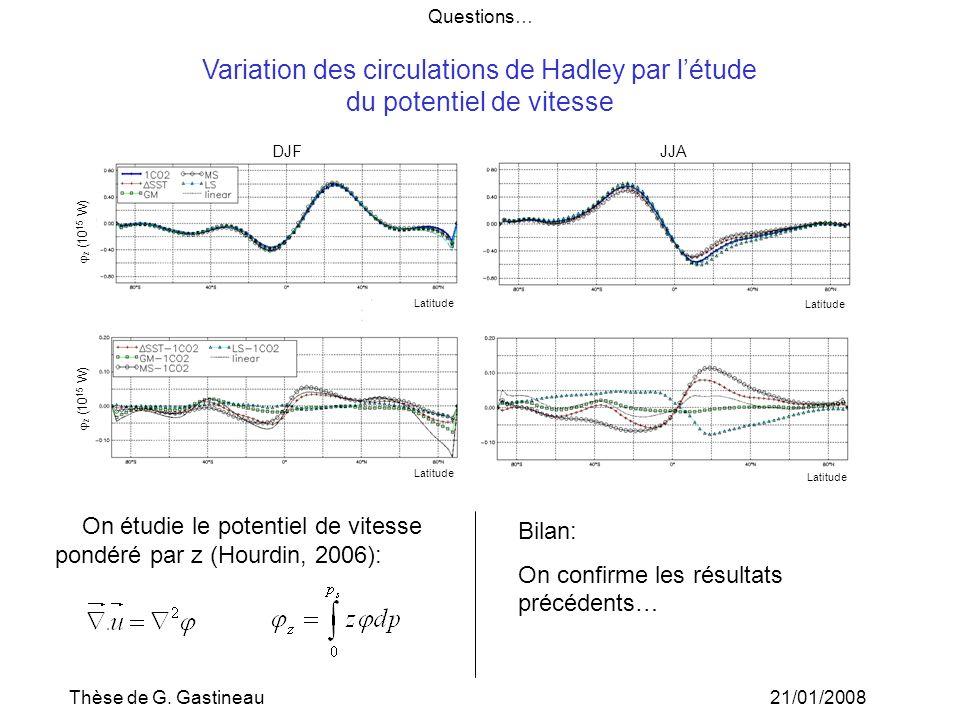 Variation des circulations de Hadley par l'étude du potentiel de vitesse