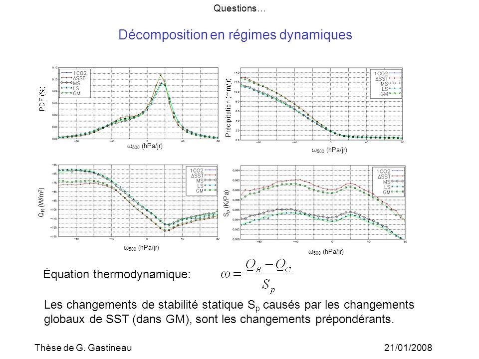 Décomposition en régimes dynamiques