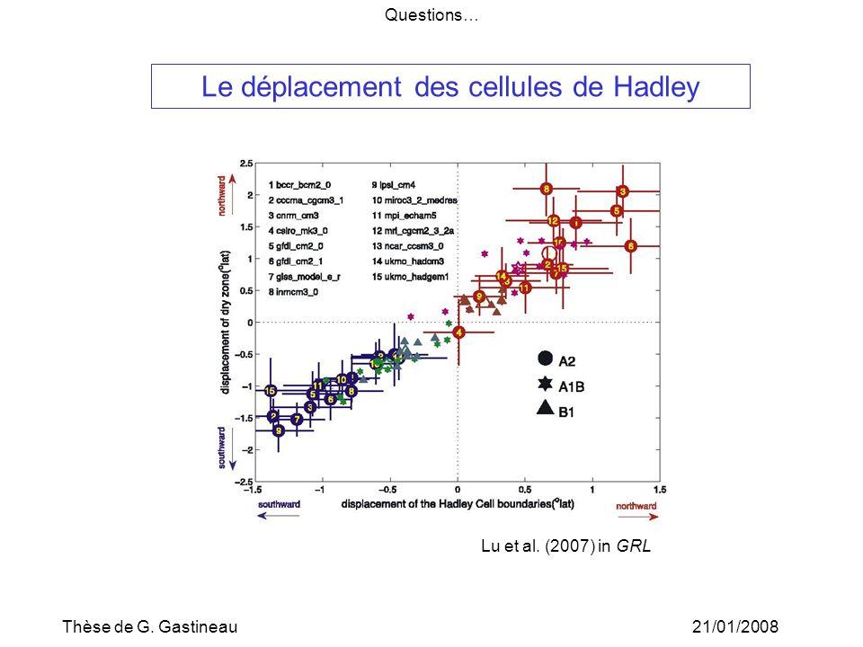 Le déplacement des cellules de Hadley