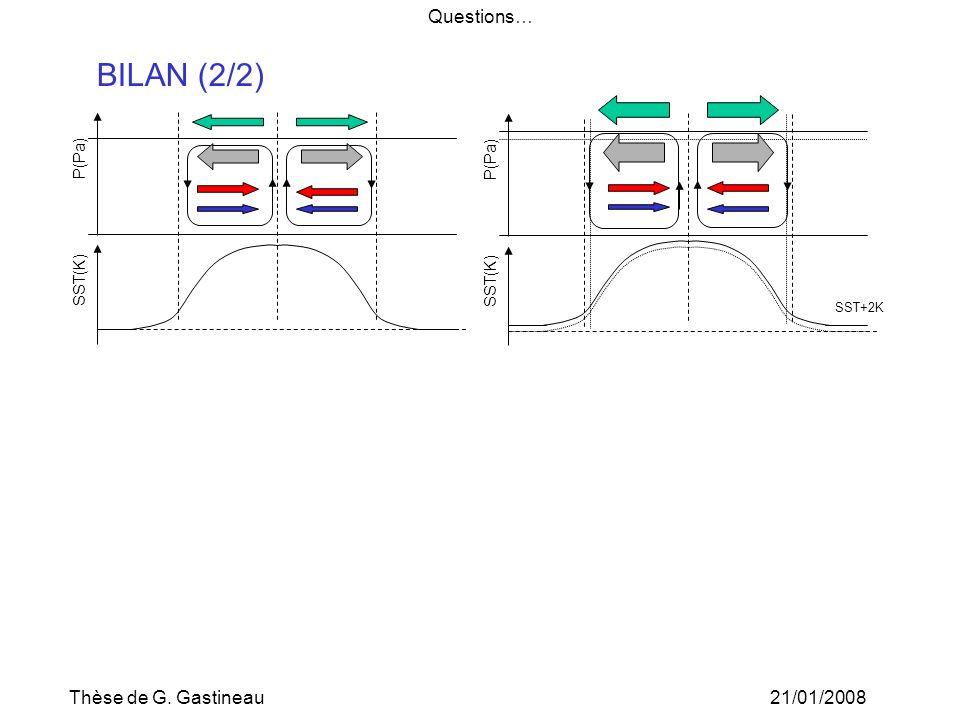BILAN (2/2) P(Pa) P(Pa) SST(K) SST(K) SST+2K
