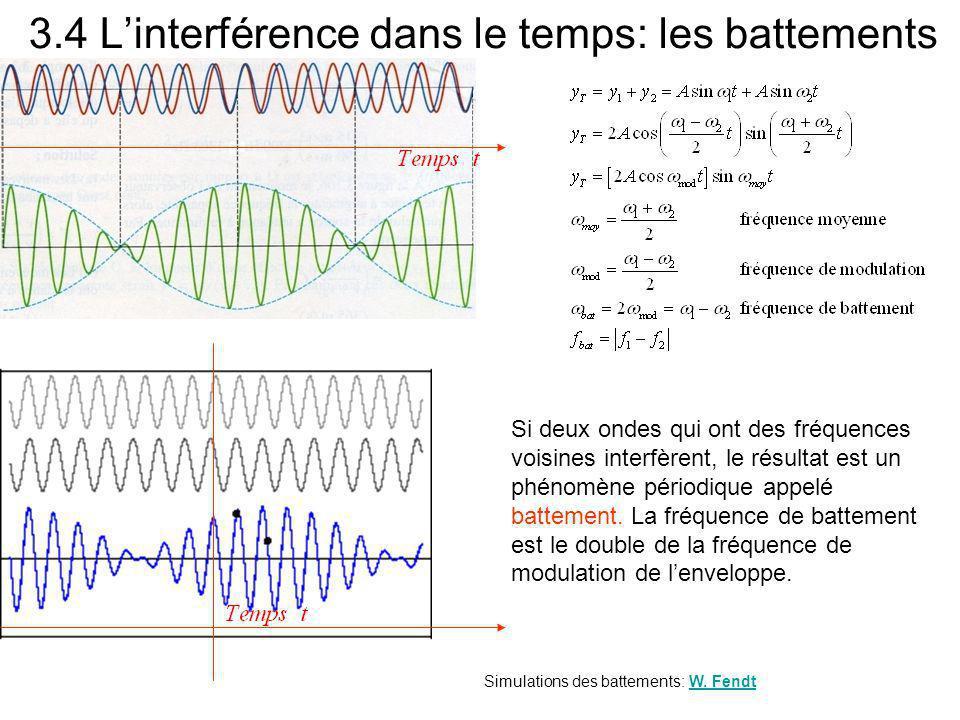 3.4 L'interférence dans le temps: les battements