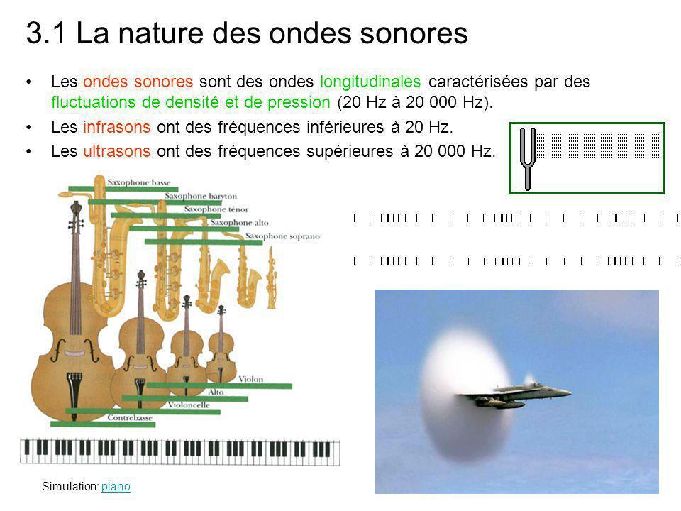 3.1 La nature des ondes sonores