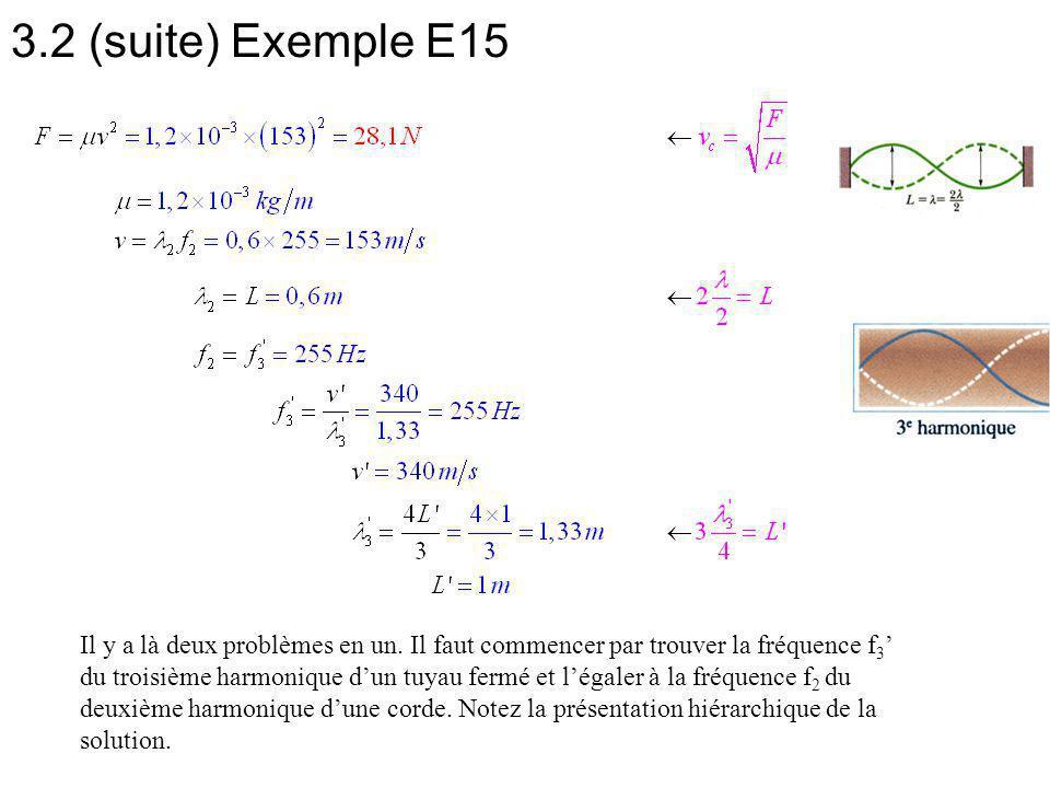 3.2 (suite) Exemple E15