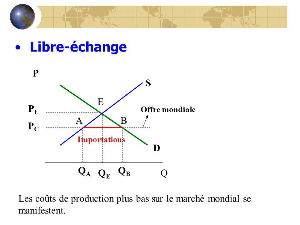 Libre-échange P S E PE A B PC D QA QB QE Q