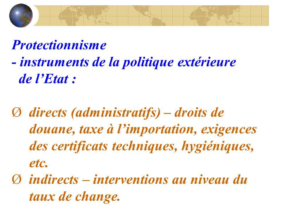 Protectionnisme - instruments de la politique extérieure. de l'Etat : directs (administratifs) – droits de.