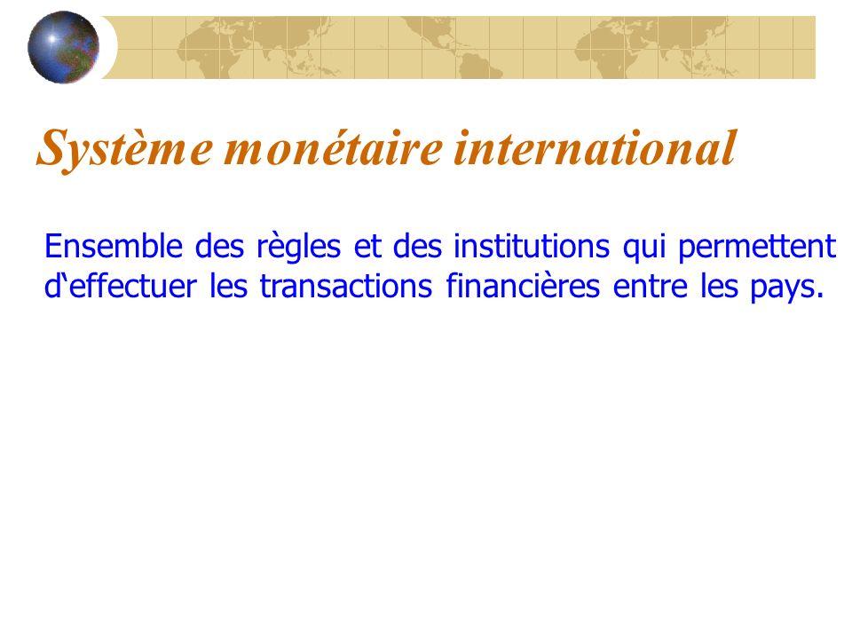 Système monétaire international