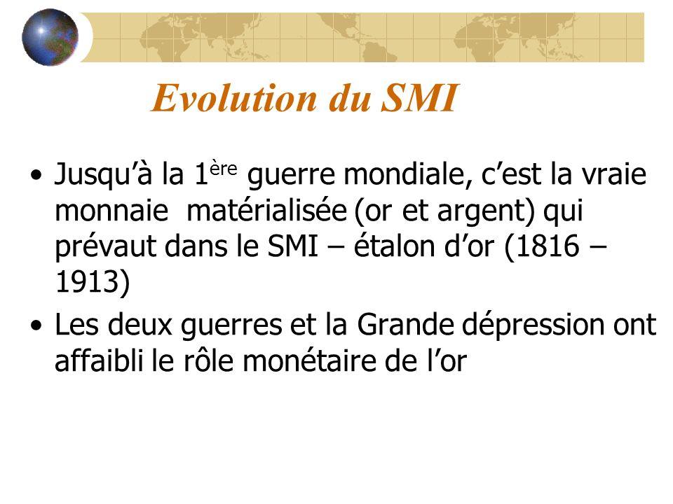 Evolution du SMI