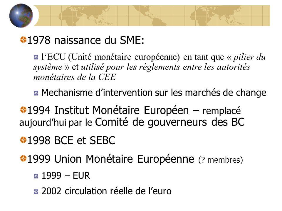 1999 Union Monétaire Européenne ( membres)