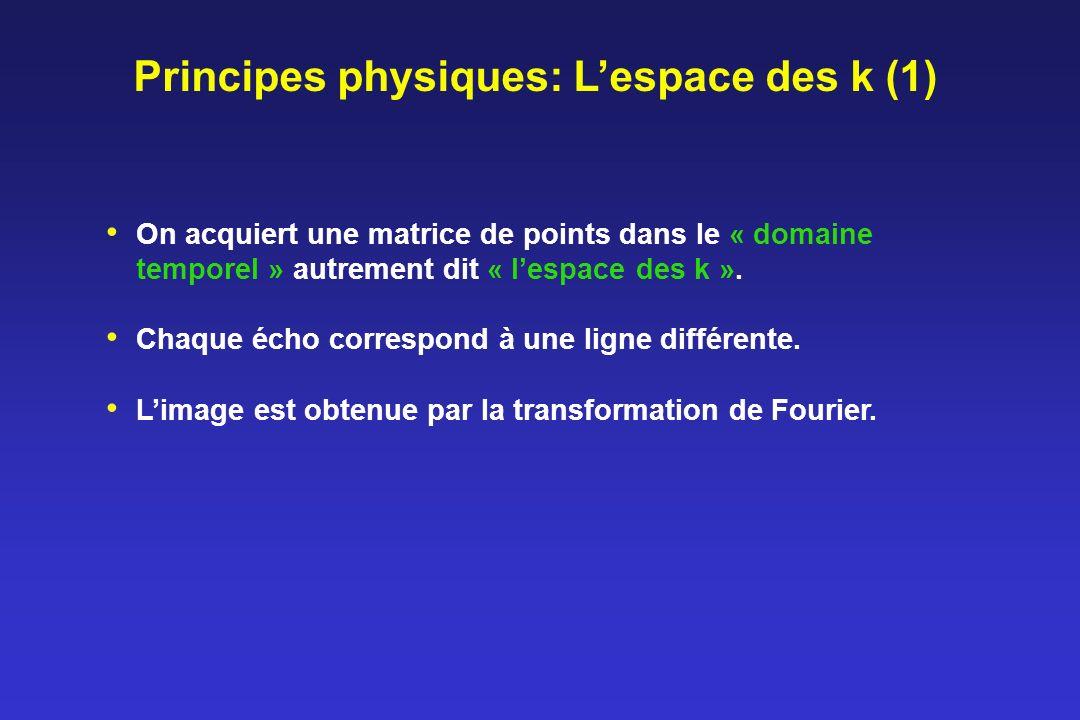 Principes physiques: L'espace des k (1)