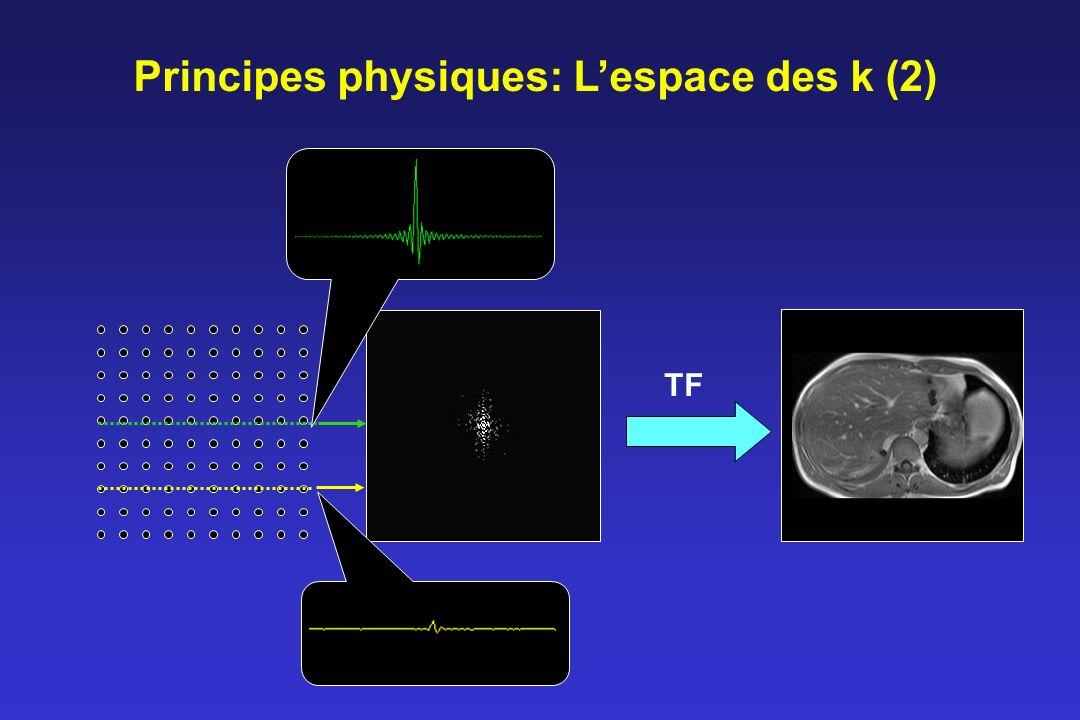 Principes physiques: L'espace des k (2)