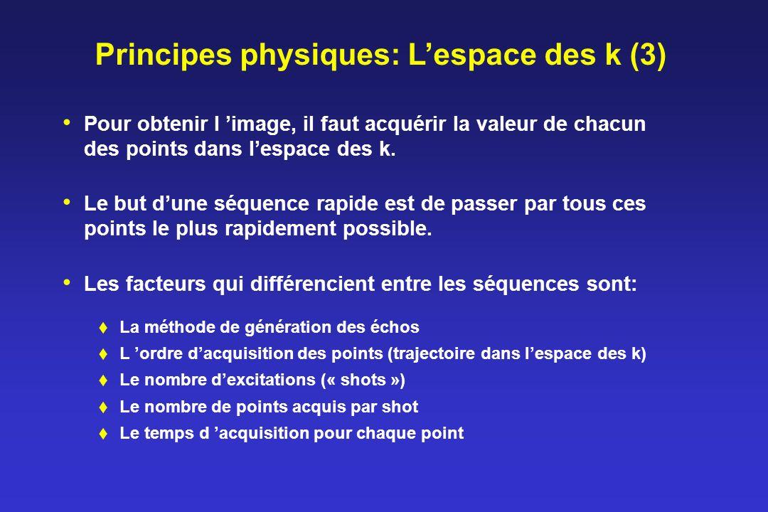 Principes physiques: L'espace des k (3)