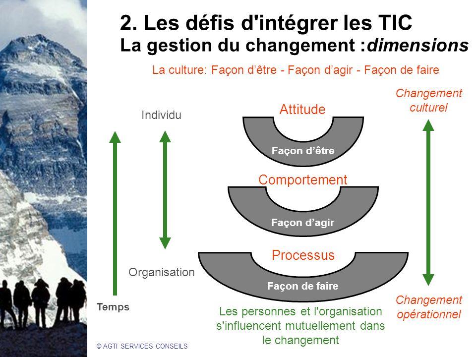 2. Les défis d intégrer les TIC La gestion du changement :dimensions