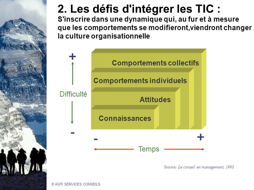 2. Les défis d intégrer les TIC : S inscrire dans une dynamique qui, au fur et à mesure que les comportements se modifieront,viendront changer la culture organisationnelle