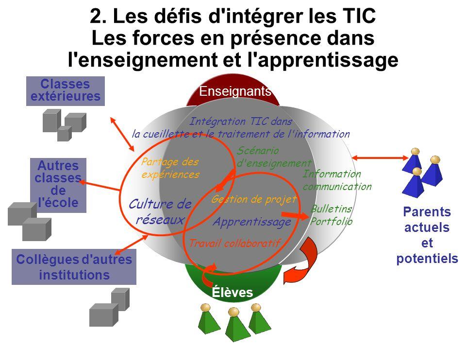 Intégration TIC dans la cueillette et le traitement de l information