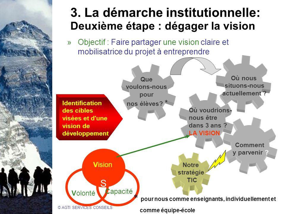 3. La démarche institutionnelle: Deuxième étape : dégager la vision
