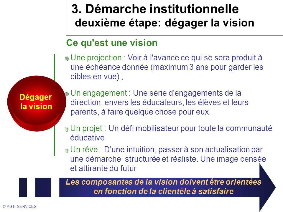 3. Démarche institutionnelle deuxième étape: dégager la vision