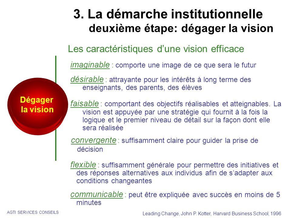 3. La démarche institutionnelle deuxième étape: dégager la vision