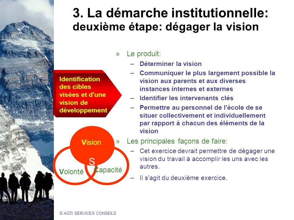 3. La démarche institutionnelle: deuxième étape: dégager la vision