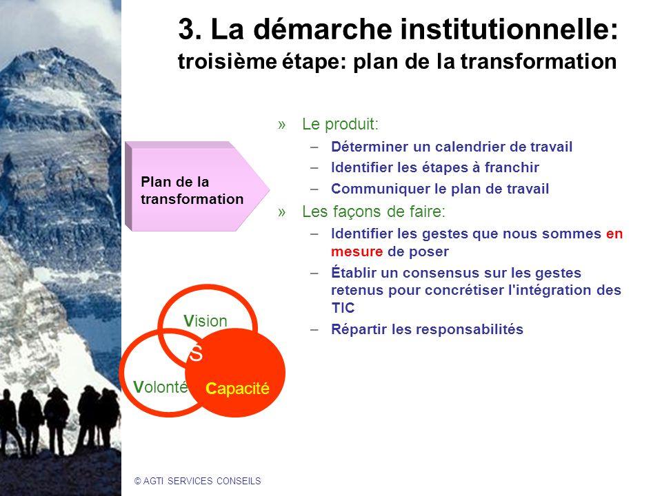3. La démarche institutionnelle: troisième étape: plan de la transformation