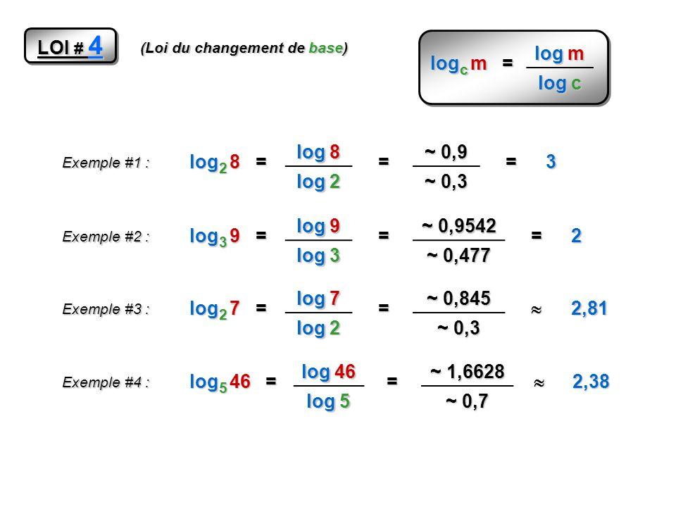 LOI # 4 log m log c logc m = log 8 log 2 ~ 0,9 ~ 0,3 log2 8 = = = 3