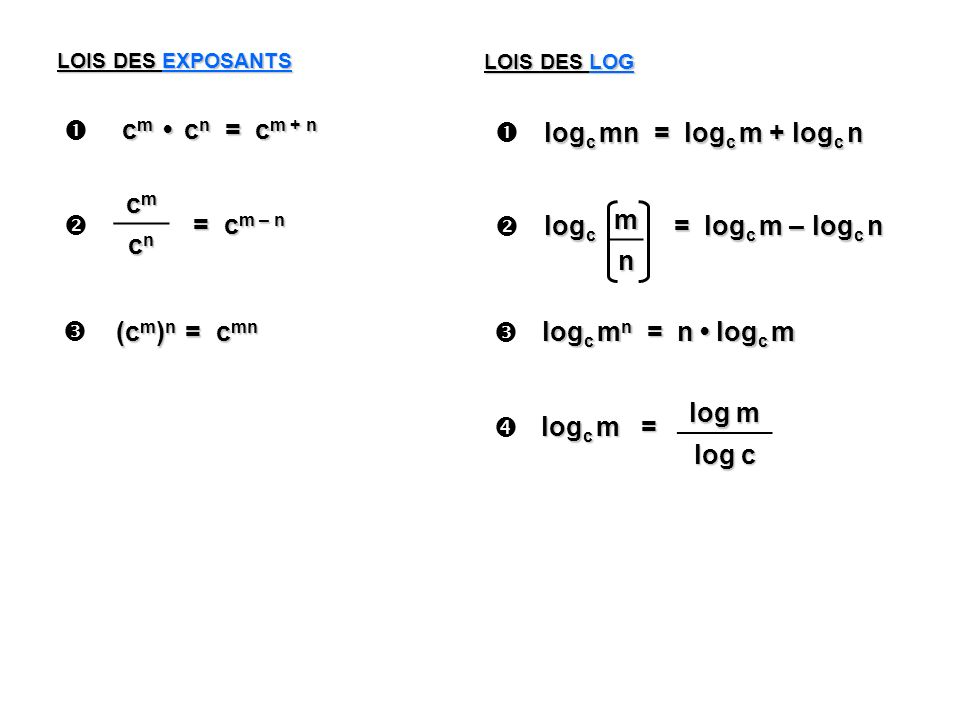  cm • cn = cm + n  logc mn = logc m + logc n cm cn m n  = cm – n 