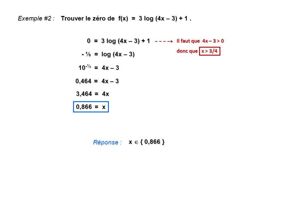 Trouver le zéro de f(x) = 3 log (4x – 3) + 1 .