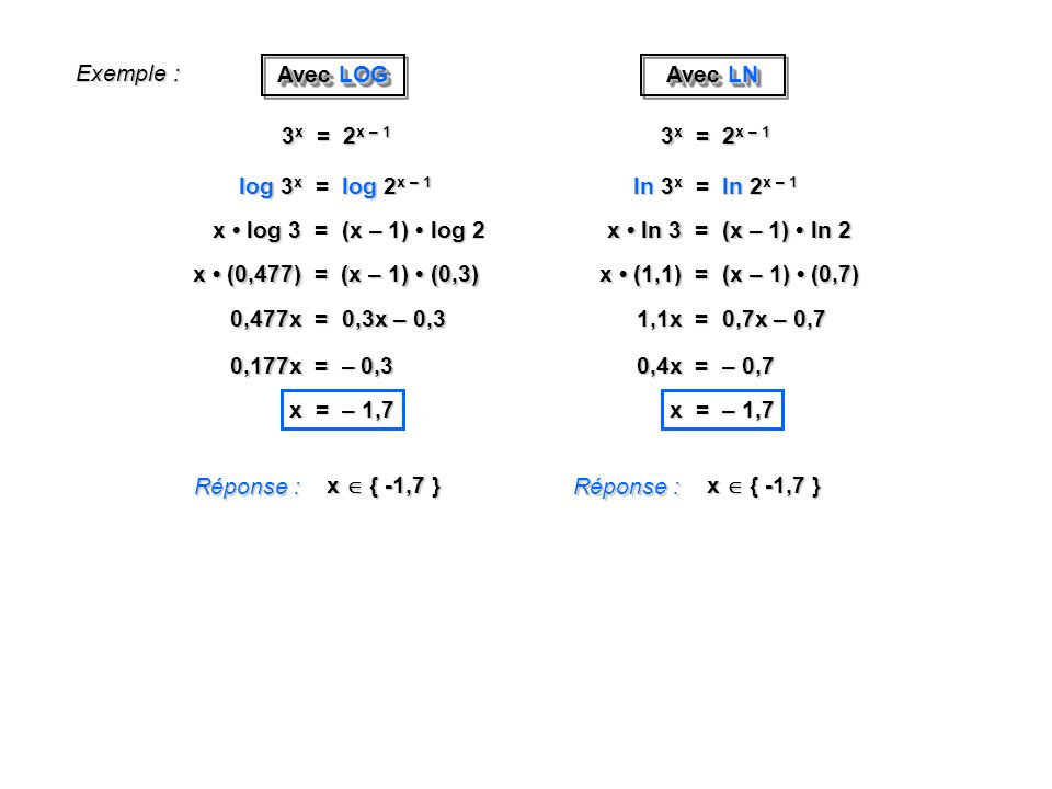 Exemple : Avec LOG. Avec LN. 3x = 2x – 1. 3x = 2x – 1. log 3x = log 2x – 1. ln 3x = ln 2x – 1.