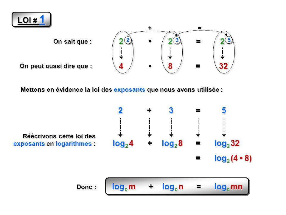 LOI # 1 2 2 • 2 3 = 2 5 4 • 8 = 32 2 + 3 = 5 log2 4 + log2 8 = log2 32