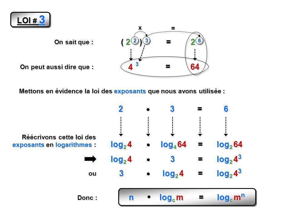 • • • • LOI # 3 ( 2 2 ) 3 = 2 6 4 3 = 64 2 3 = 6 log2 4 log4 64 =