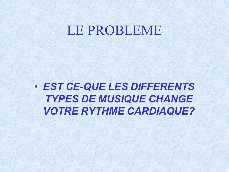LE PROBLEME EST CE-QUE LES DIFFERENTS TYPES DE MUSIQUE CHANGE VOTRE RYTHME CARDIAQUE