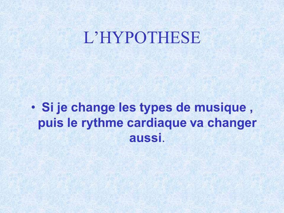 L'HYPOTHESE Si je change les types de musique , puis le rythme cardiaque va changer aussi.