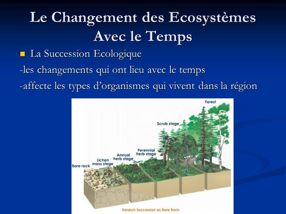 Le Changement des Ecosystèmes Avec le Temps