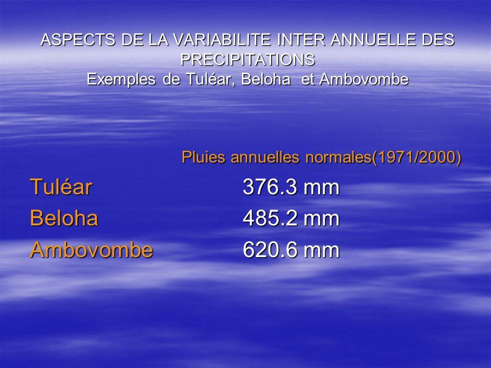 Pluies annuelles normales(1971/2000)