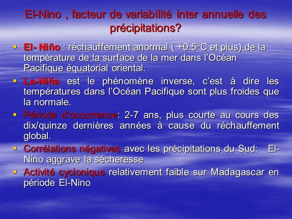 El-Nino , facteur de variabilité inter annuelle des précipitations